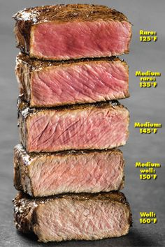How to know when your steak or roast is rare, medium rare, medium, medium well. Steak temp for medium rare and other desired temps. Grilled Steak Recipes, Meat Recipes, Cooking Recipes, Meat Cooking Times, Cooking Corn, Cooking Steak, Cheap Steak, Rinder Steak, Cooking The Perfect Steak