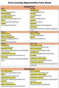Elementary and Secondary Teaching Kids, Kids Learning, Educational Websites For Kids, Educational Activities, School Study Tips, School Tips, School Ideas, Homeschool Curriculum, Homeschooling