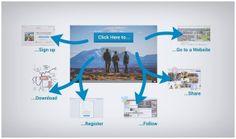 Convierte tus videos de YouTube en material interactivo