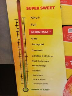 A Sweetness Scale For Different Kinds Of Apples At The Grocery Store