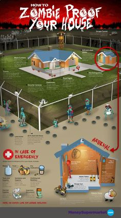 How to Zombie Proof Your House... How could I not post this? ;-)