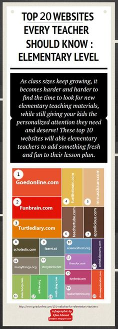 Educational infographic & Data 20 Best Websites Elementary Teacher Should Know Infographic. Image Description 20 Best Websites Elementary Teacher Should Teacher Hacks, Teacher Websites, Teacher Tools, Teacher Resources, School Websites, Classroom Websites, Top Websites, Online Websites, Websites For Teachers