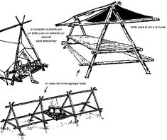 Pioneering - scouting Chair - table