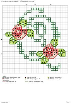Alfabeto verde con rose: Q
