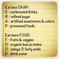 Eat Less CRAP. Eat more FOOD.