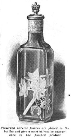 Blocki perfume ad from Dun's International Review, January 1919