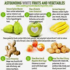 White fruits has many benefits. They contain nutrients, such as beta-glucans, EGCG, SDG, and lignans that provide powerful immune boosting activity. These nutrients activate natural killer B and T cells, reduce the risk of colon, breast, and prostate cancers, and balance hormone levels, which reduces the risk of hormone-related cancers. #wellnesswednesday   #whitefruits   #cancer   #healthawareness   ORGANIC World - Community - Google+