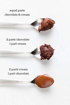 types of chocolate ganache