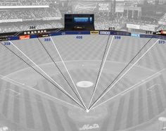 New Dimensions for Citifield....lets hope for more homeruns from the Mets...