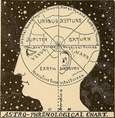 """Image from page 307 of """"The mystic test book; or, The magic of the cards. Giving the mystic meaning of these wonderful and ancient emblems in their relationship to the heavenly bodies, under all conditions; with rules and processes for reading or delineat 