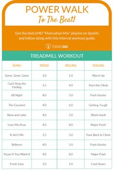 Walk to the beat with this treadmill interval workout. Get the motivation mix playlist on Spotify!