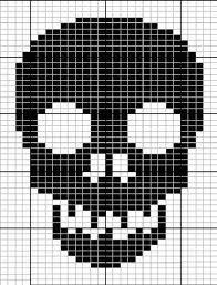 Google-kuvahaun tulos kohteessa http://sabrinajl.files.wordpress.com/2011/01/skullchart.gif