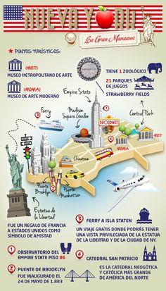 Infografía de Turismo en Nueva York   Mapa de Nueva York New York Theme Party, Nyc Fall, New York City Travel, Ny Ny, Travel Goals, Travel Tips, Beautiful Places To Visit, Travel Around The World, Travel Usa