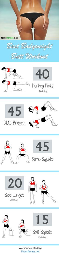 Best Bodyweight Butt Workout http://focusfitness.net/best-bodyweight-butt-workout-beginner-advanced/