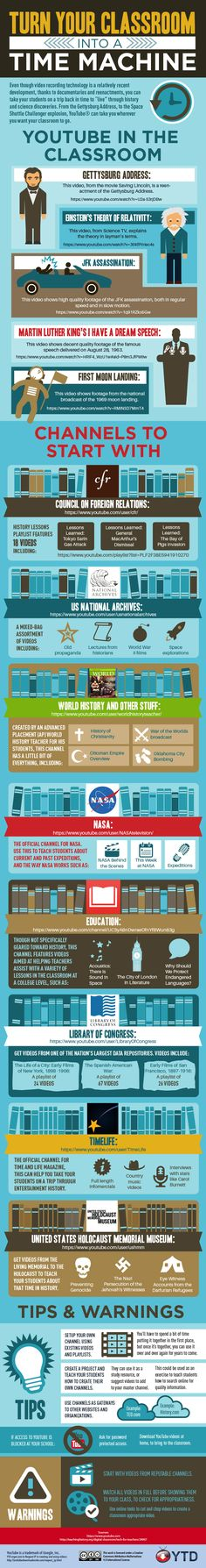 Infographic: Turn Your Classroom into a Time Machine http://www.edtechmagazine.com/k12/article/2014/05/using-youtube-time-machine-your-classroom-infographic