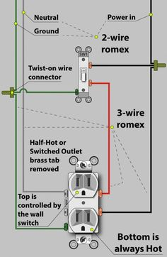 An Electrician Explains How to Wire a Switched (Half. Detailed instructions for wiring an outlet so that half of it can be turned on via a wall switch. Installing Electrical Outlet, Basic Electrical Wiring, Electrical Diagram, Electrical Projects, Electrical Installation, Electrical Outlets, Electrical Engineering, 3 Way Switch Wiring, Wire Switch
