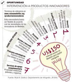 Innovadores podrán acceder a $5.600 millones vía @Perfil Colombiano