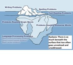 Dyslexia: There is so much beneath the surface that too often goes unnoticed and unaddressed.