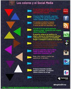 El significado de los colores y el Social Media