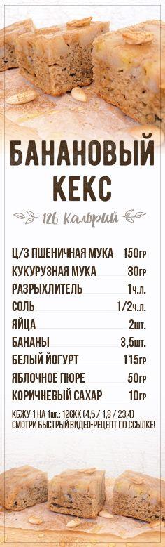 пп рецепт, пп десерт, пп выпечка, пп кекс, банановый переврнутый кекс, что съесть чтобы похудеть, пп рецепты на русском, низкокалорийный десерт, диетический десерт, диетический рецепт
