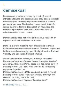 Glossary of terms for sex education