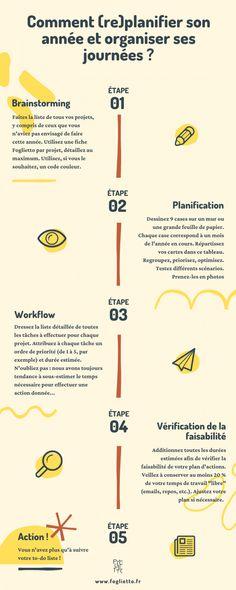 Diy Organisation, Bujo, Bullet Journal, How To Plan, Motivation, School, Tips, Journaling, Creativity