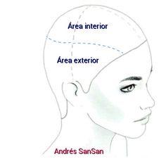 Diagrama área interior y área exterior YouTube Andrés SanSan