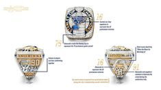 A Closer Look: Blues Stanley Cup Championship Ring Hockey Girls, Hockey Mom, Ice Hockey, Stanley Cup Rings, Gold Backdrop, The Sporting Life, Pittsburgh Penguins Hockey, Dallas Cowboys, Word Mark Logo