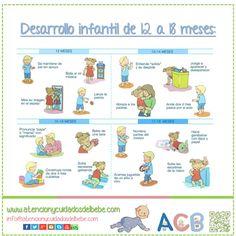 Desarrollo infantil de 12 a 18 meses #atencionycuidadosdelbebe #desarrolloinfantil