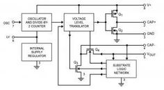 Principles and Applications of the ICL7660 CMOS Voltage Converter