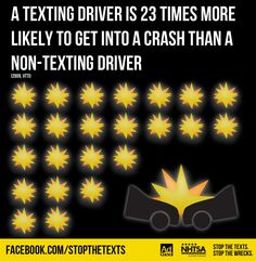 A texting driver is 23x more likely to get in a crash than a non-texting driver
