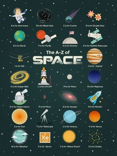 The A-Z of Space