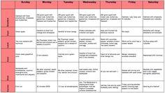 food and health blog