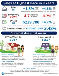 mortgage rates ri