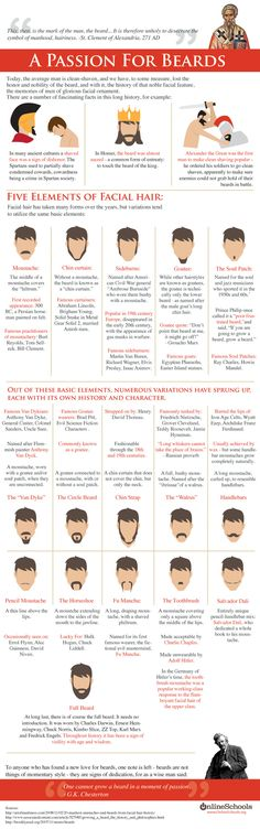 Beards #infographic #grooming #menstyle