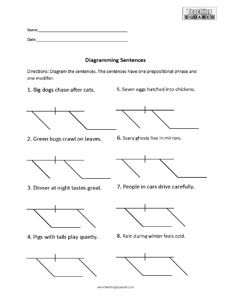 Diagramming sentences worksheet printables english pinterest we love sentence diagramming at teaching squared we have sentence diagramming isolating specific skills practice diagramming subject and verb ccuart Image collections