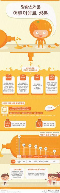 """[인포그래픽] 기준치 이상 당류 포함한 '어린이음료', 구입 전 체크항목 """"drink for kid / Infographic"""" ⓒ 비주얼다이브 무단전재 및 재배포 금지"""