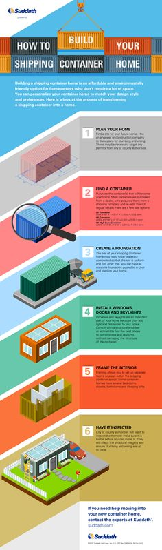 How to build your shipping container home #containerhome #shippingcontainer