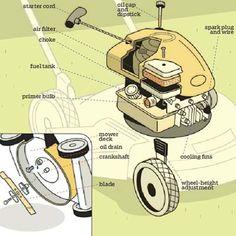 how to make lawnmover engine smoke