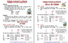 Spanish Verb Conjugation Explanation Present Tense Regular Verbs by Sue Summers