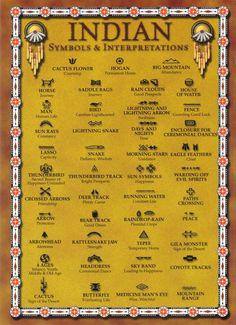 Native Cherokee Symbols and Meanings - Yahoo Image Search Results Cherokee Symbols, Cherokee History, Native American Cherokee, Native American Symbols, Native American History, American Indians, Native Symbols, Cherokee Indians, Cherokee Alphabet