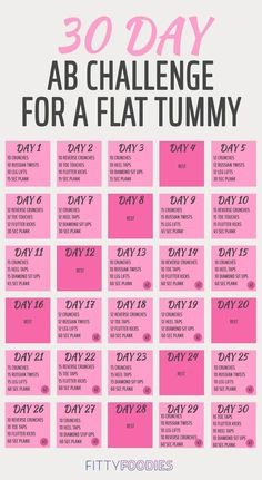 Ab challenge for a flat tummy. Ab workout routine for women. Ab workout routine for beginners. The post Ab challenge for a flat tummy. Ab workout routine for women. Ab workout routine for beginners. Summer Body Workouts, Gym Workout Tips, At Home Workout Plan, Beginner Workout At Home, Bikini Body Workout Plan, Workout Exercises, Treadmill Workout Beginner, Home Workout Plans, Easy Beginner Workouts