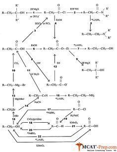 MCAT ORGANIC CHEMISTRY EBOOK