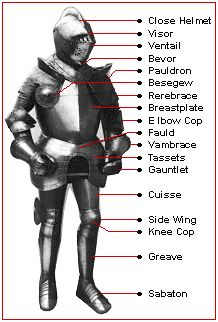 armour of valentine