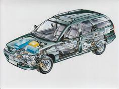 Ford Hybrid drive concept car (IAA 9/93)