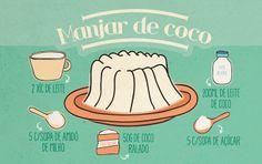 RECEITA-ILUSTRADA 117: Manjar de coco: http://mixidao.com.br/receita-ilustrada-117-manjar-de-coco/