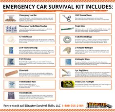 Click the image to find out more. The Emergency Car Survival Kit is the all around disaster kit for the auto. Earthquakes to tornadoes, you are prepared for survival with a 3 day supply of a non-thirst provoking emergency food rations for one person, 36 ounces of 5-year sterile emergency drinking water, dynamo hand squeeze LED flashlight, 5-year light stick that glows for 12 hours, thermal survival blanket and first aid supplies.