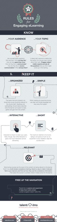 Top Rules of Engaging eLearning Infographic