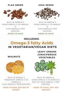 Vegan Vegetarian, Vegetarian Recipes, Healthy Recipes, Vegan Omega 3 Sources, Fatty Acid Foods, Omega 3 Foods, Vitamin A Foods, Healthy Food, Healthy Eating