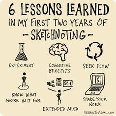 Six Lessons Learned In Two Years Of Sketchnoting - Doug Neill - the verbal to visual podcast Visual Thinking, Design Thinking, Thinking Skills, Visual Note Taking, Visual Learning, Kaizen, Sketch Notes, Study Skills, Study Notes